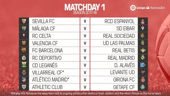 La Liga: Birinchi tur taqvimi (+foto)