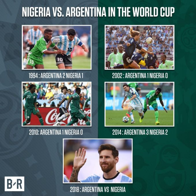 Argentina va Nigeriya. Eski qadrdonlar yana uchrashishadi