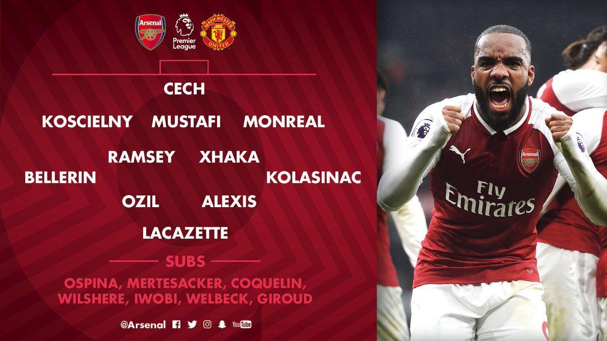 """""""Arsenal"""" – """"Manchester Yunayted"""". Asosiy tarkiblar bilan tanishing- uzfifa.net."""