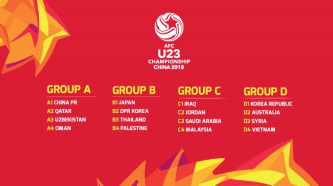 Bugun 16:30. Qatar U-23 - O'zbekiston U-23