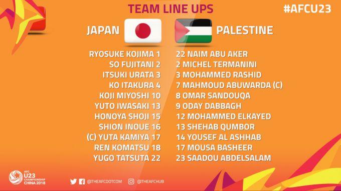 Osiyo chempionati U23. Yaponiya g'alabaga erishdi, Saudiya Arabistoni esa 1 ochko bilan cheklandi
