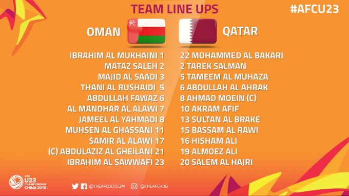 Ummon U-23 - Qatar U-23 - 0:1 LIVE hisob