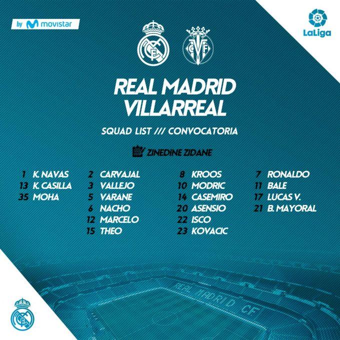 """""""Real""""ning """"Vilyarreal"""" bilan o'yin uchun qaydnomasida Ramos va Benzema yo'q"""