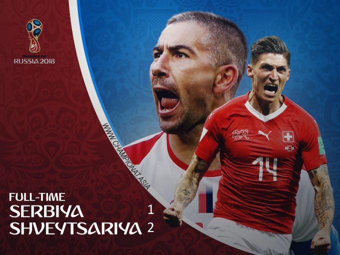 JCH-2018. SHveycariya Serbiya ustidan irodali g'alaba qozondi