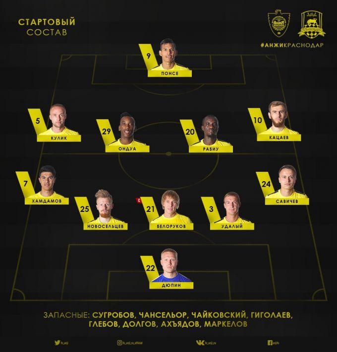 """Hamdamov jamoasi """"Krasnodar""""ga 0:4 hisobida yutqazdi"""