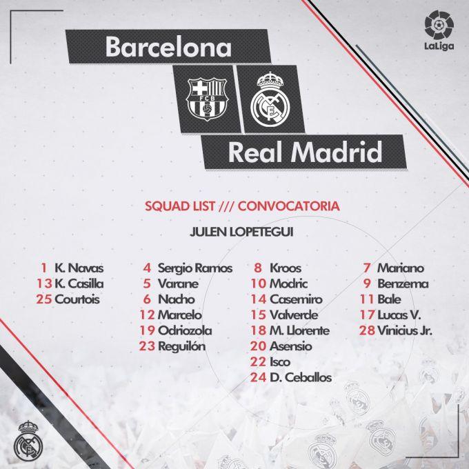 """El-Klassiko"". ""Real"" Barselonaga 22 futbolchi bilan keldi"