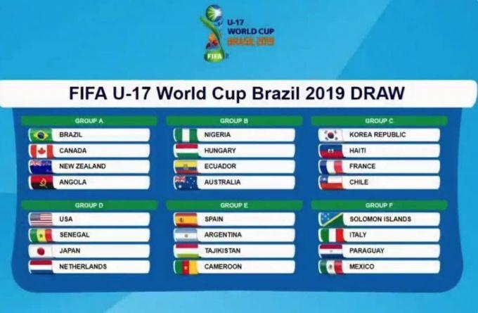 U-17 Jahon chempionati-2019. Quraga ko'ra Tojikiston kuchli guruhdan joy oldi