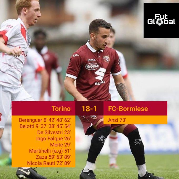 """Video            Evropa ligasining saralash bahslariga tayyorgarlik ko'rayotgan """"Torino"""" o'rtoqlik o'yinida 18ta gol urdi"""