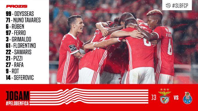 Live            Primeyra Liga. Portugaliya chempionatining klassik to'qnashuvi boshlandi (onlayn hisob)