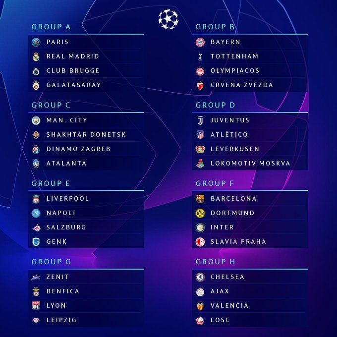 UEFA CHempionlar ligasi 2019/2020. Guruh bosqichiga qura tashlandi va o'tgan mavsumning eng yaxshilari aniqlandi